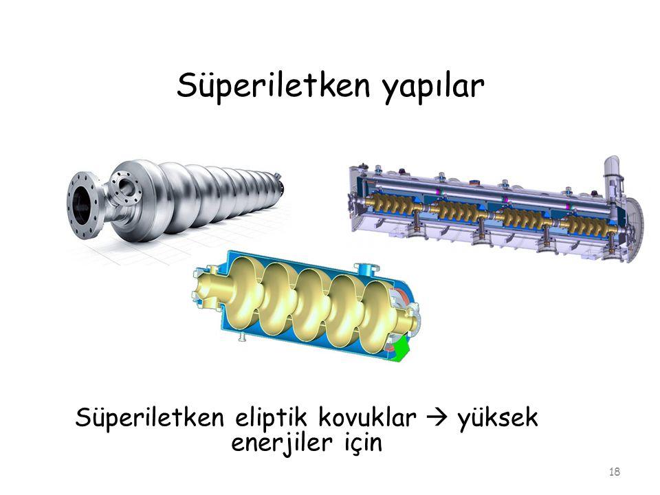 Süperiletken yapılar 18 Süperiletken eliptik kovuklar  yüksek enerjiler için
