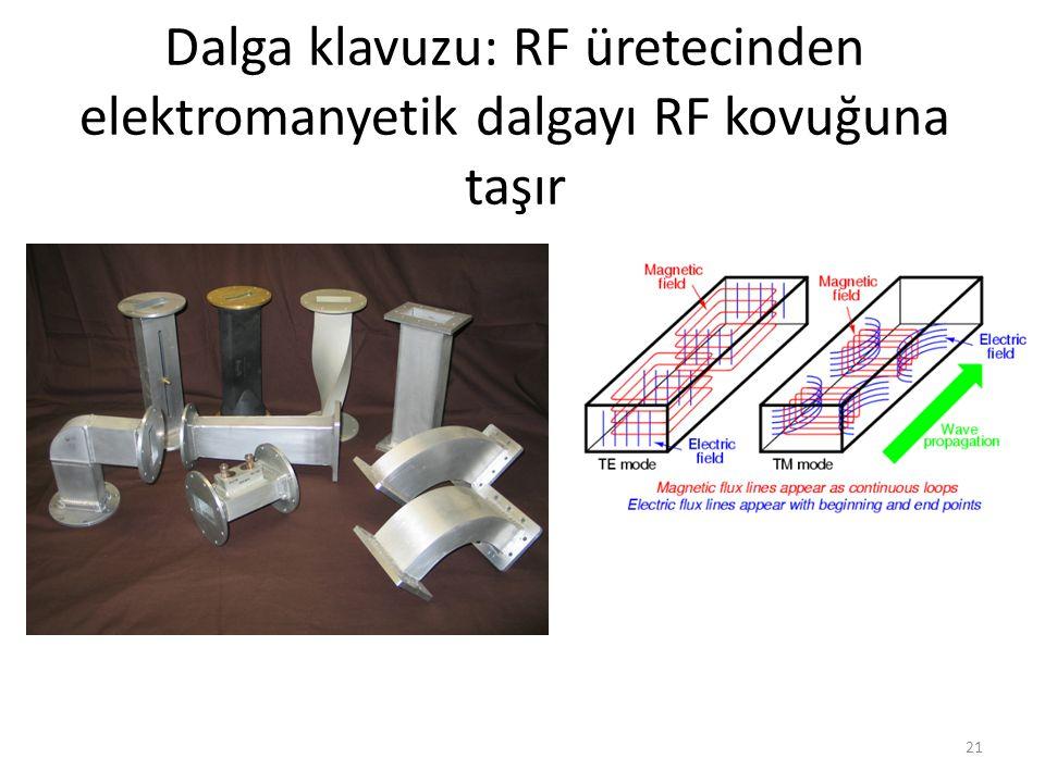 Dalga klavuzu: RF üretecinden elektromanyetik dalgayı RF kovuğuna taşır 21