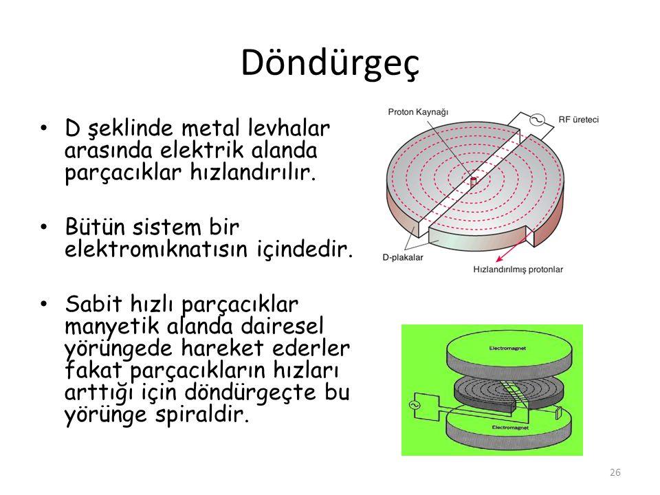 Döndürgeç D şeklinde metal levhalar arasında elektrik alanda parçacıklar hızlandırılır. Bütün sistem bir elektromıknatısın içindedir. Sabit hızlı parç