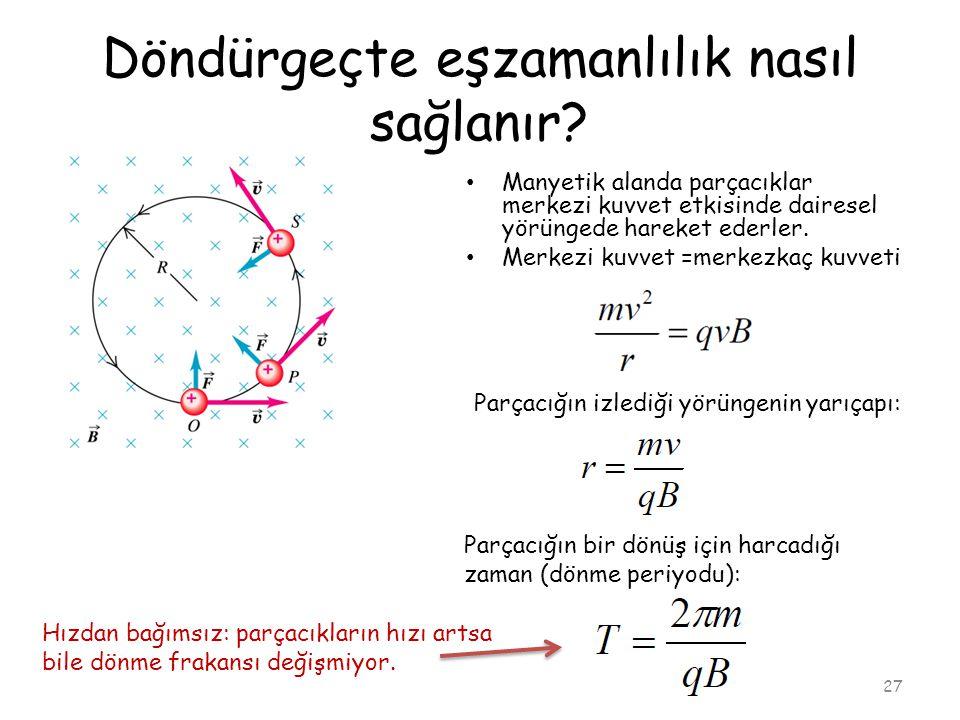 Döndürgeçte eşzamanlılık nasıl sağlanır? Manyetik alanda parçacıklar merkezi kuvvet etkisinde dairesel yörüngede hareket ederler. Merkezi kuvvet =merk