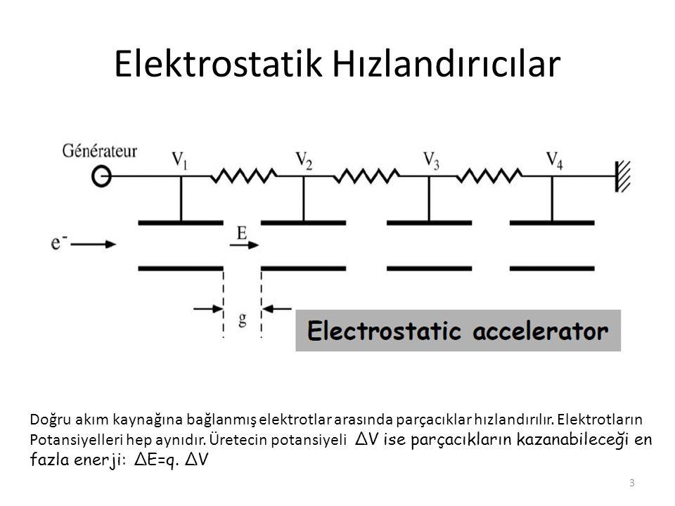 Elektrostatik Hızlandırıcılar 3 Doğru akım kaynağına bağlanmış elektrotlar arasında parçacıklar hızlandırılır. Elektrotların Potansiyelleri hep aynıdı