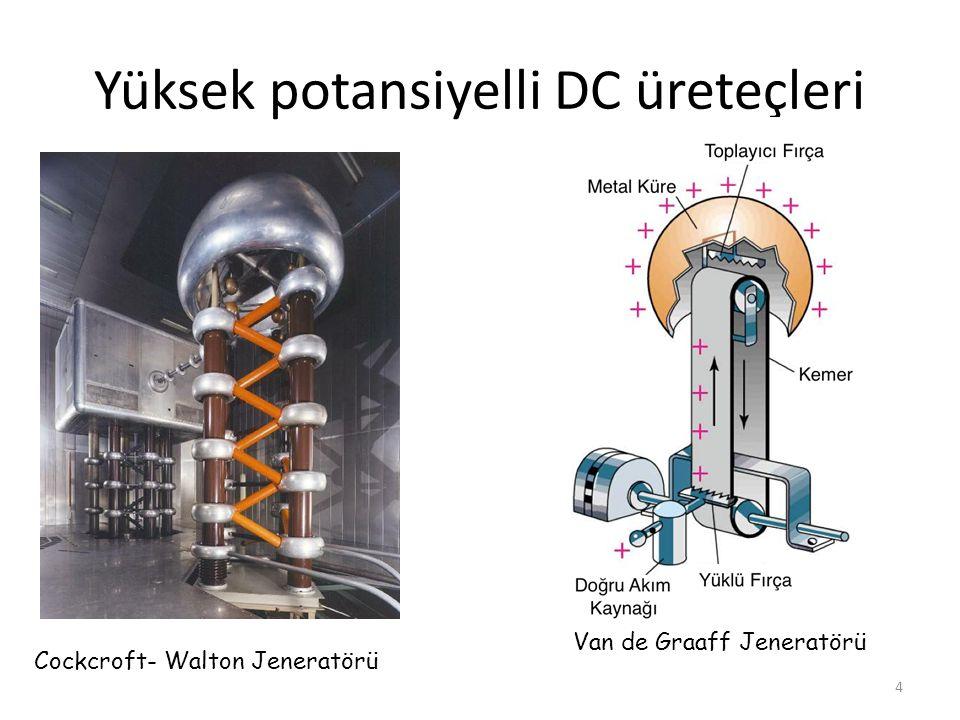 Yüksek potansiyelli DC üreteçleri 4 Cockcroft- Walton Jeneratörü Van de Graaff Jeneratörü