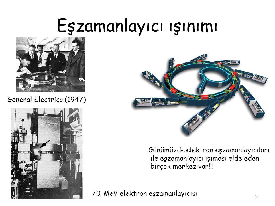 Eşzamanlayıcı ışınımı 40 Günümüzde elektron eşzamanlayıcıları ile eşzamanlayıcı ışıması elde eden birçok merkez var!!! General Electrics (1947) 70-MeV