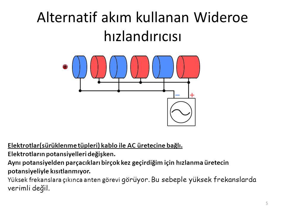 Alternatif akım kullanan Wideroe hızlandırıcısı 5 Elektrotlar(sürüklenme tüpleri) kablo ile AC üretecine bağlı. Elektrotların potansiyelleri değişken.