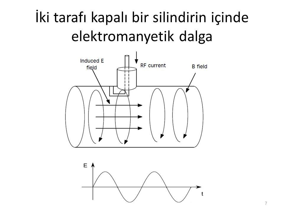 İki tarafı kapalı bir silindirin içinde elektromanyetik dalga 7