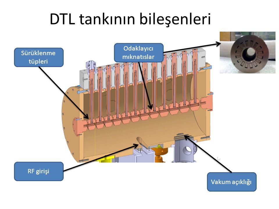 DTL tankının bileşenleri Sürüklenme tüpleri Odaklayıcı mıknatıslar Vakum açıklığı RF girişi