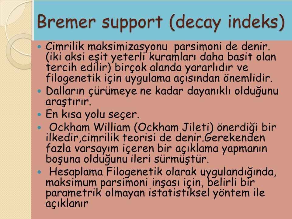 Bremer support (decay indeks) Cimrilik maksimizasyonu parsimoni de denir. (iki aksi eşit yeterli kuramları daha basit olan tercih edilir) birçok aland