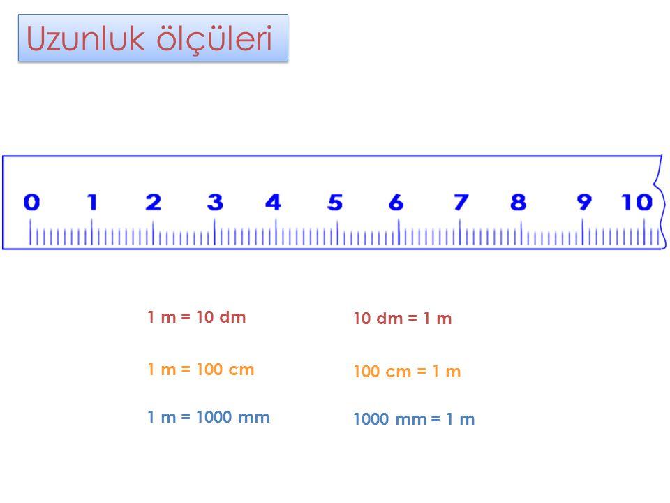 1 m = 10 dm 10 dm = 1 m 1 m = 100 cm 100 cm = 1 m 1 m = 1000 mm 1000 mm = 1 m Uzunluk ölçüleri