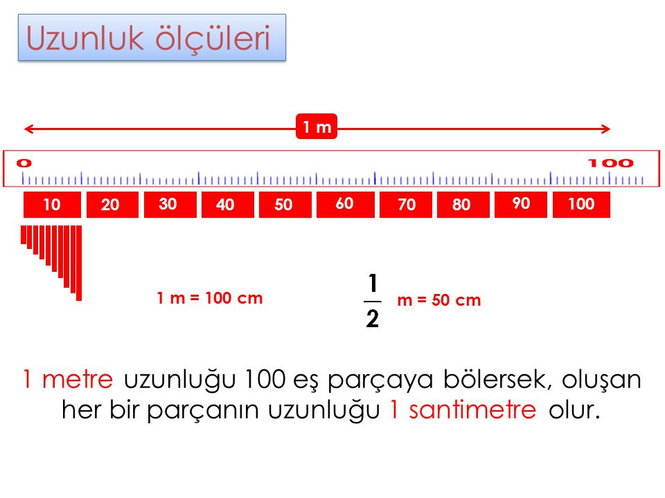 Uzunluk ölçüleri Uzunluk ölçüleri 1 metre uzunluğu 100 eş parçaya bölersek, oluşan her bir parçanın uzunluğu 1 santimetre olur. 10 20 30 4050 60 70 80