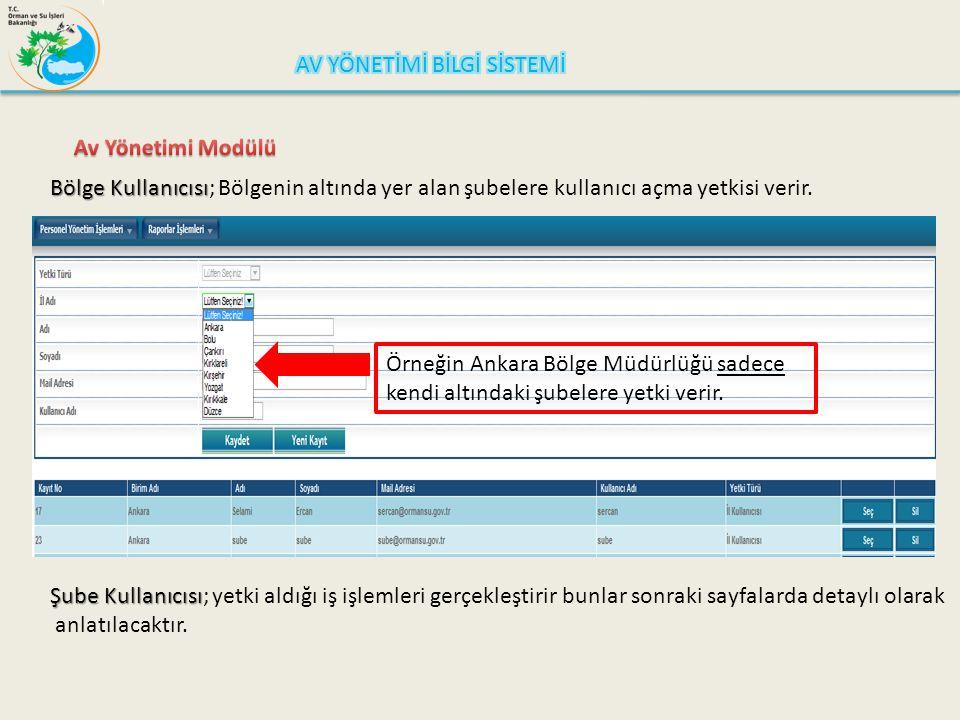 Bölge Kullanıcısı Bölge Kullanıcısı; Bölgenin altında yer alan şubelere kullanıcı açma yetkisi verir. Örneğin Ankara Bölge Müdürlüğü sadece kendi altı