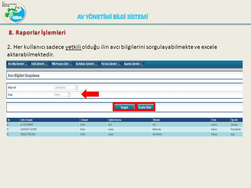 2. Her kullanıcı sadece yetkili olduğu ilin avcı bilgilerini sorgulayabilmekte ve excele aktarabilmektedir.