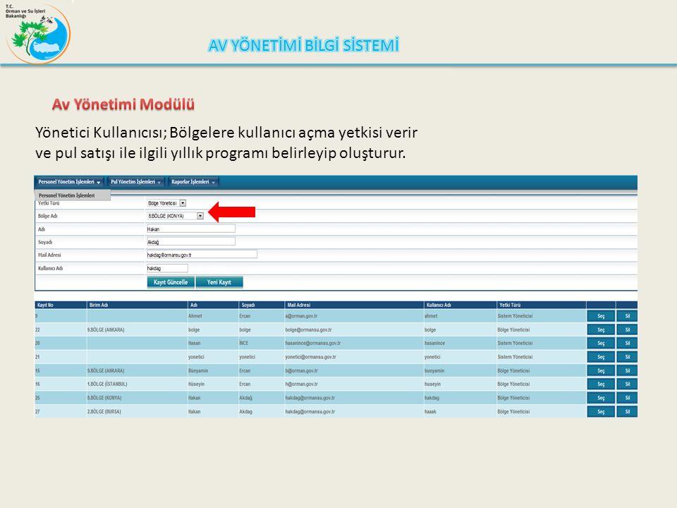 Yönetici Kullanıcısı Yönetici Kullanıcısı; Bölgelere kullanıcı açma yetkisi verir ve pul satışı ile ilgili yıllık programı belirleyip oluşturur.