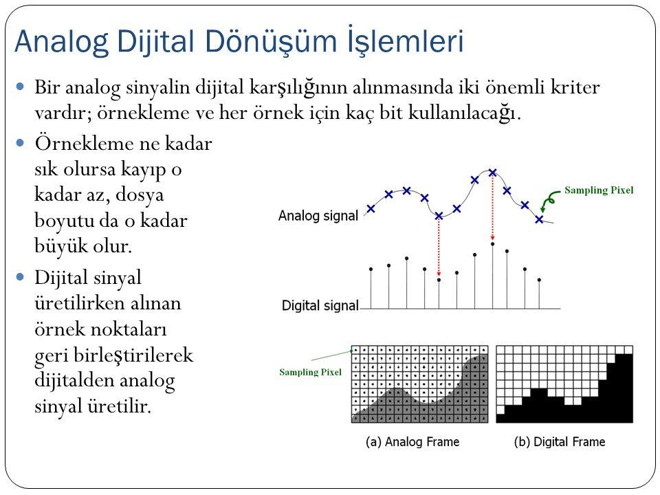 Bir analog sinyalin dijital kar ş ılı ğ ının alınmasında iki önemli kriter vardır; örnekleme ve her örnek için kaç bit kullanılaca ğ ı. Örnekleme ne k