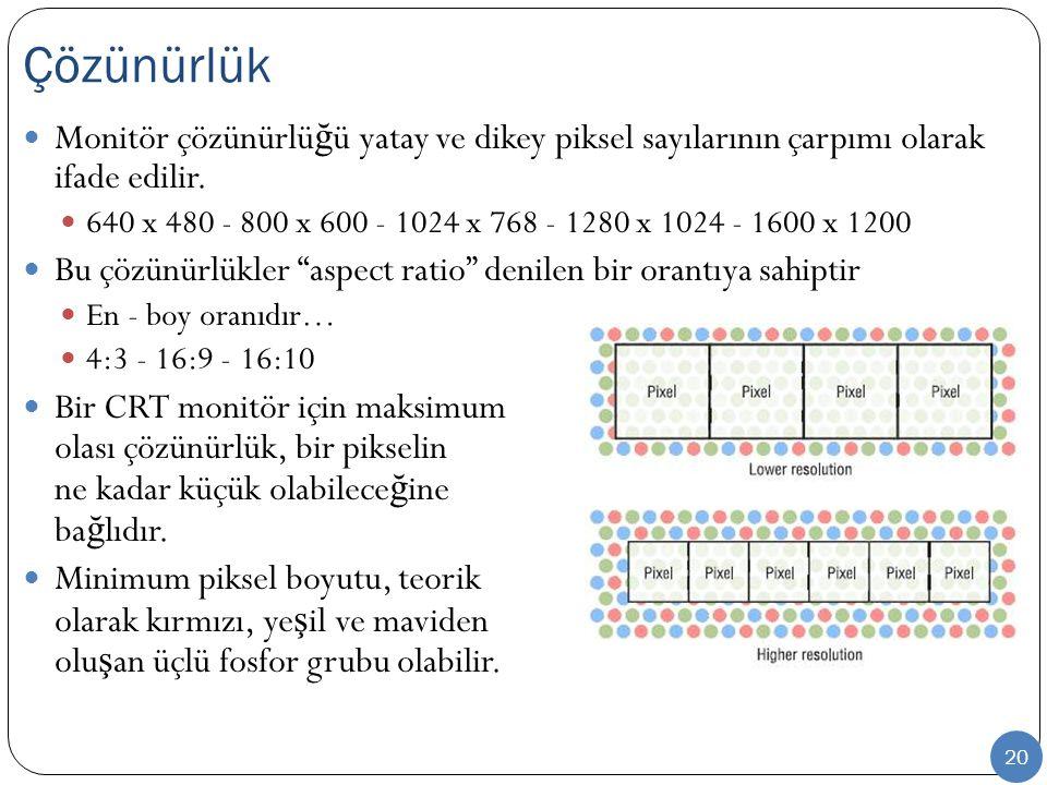 20 Monitör çözünürlü ğ ü yatay ve dikey piksel sayılarının çarpımı olarak ifade edilir. 640 x 480 - 800 x 600 - 1024 x 768 - 1280 x 1024 - 1600 x 1200