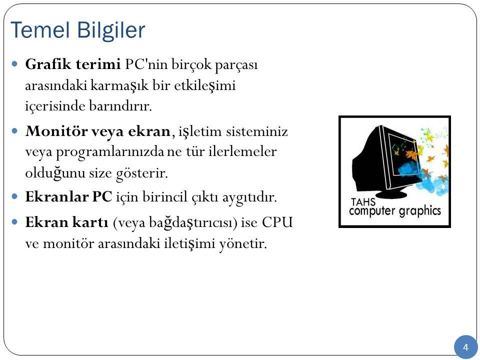 4 Grafik terimi PC'nin birçok parçası arasındaki karma ş ık bir etkile ş imi içerisinde barındırır. Monitör veya ekran, i ş letim sisteminiz veya prog