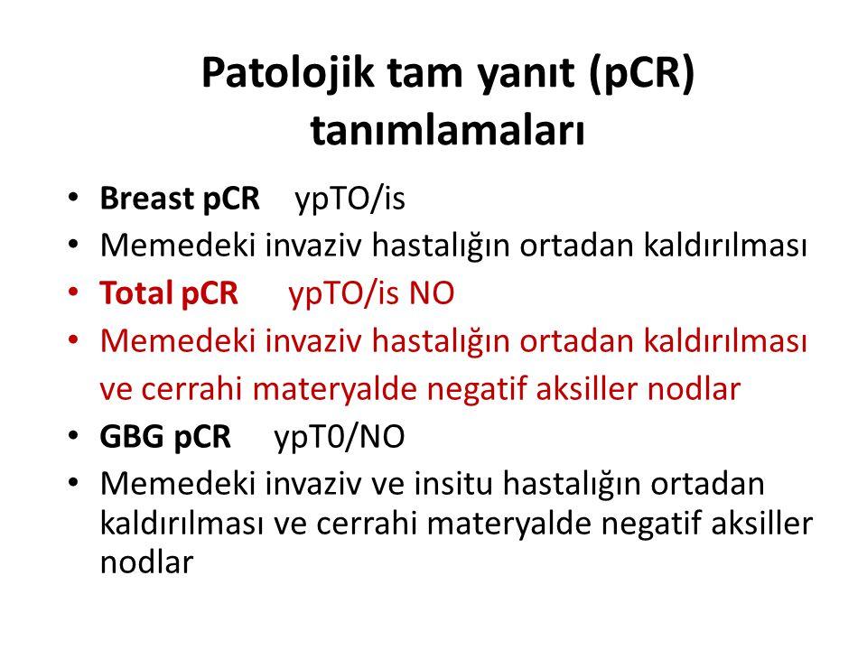 Patolojik tam yanıt (pCR) tanımlamaları Breast pCR ypTO/is Memedeki invaziv hastalığın ortadan kaldırılması Total pCR ypTO/is NO Memedeki invaziv hastalığın ortadan kaldırılması ve cerrahi materyalde negatif aksiller nodlar GBG pCR ypT0/NO Memedeki invaziv ve insitu hastalığın ortadan kaldırılması ve cerrahi materyalde negatif aksiller nodlar