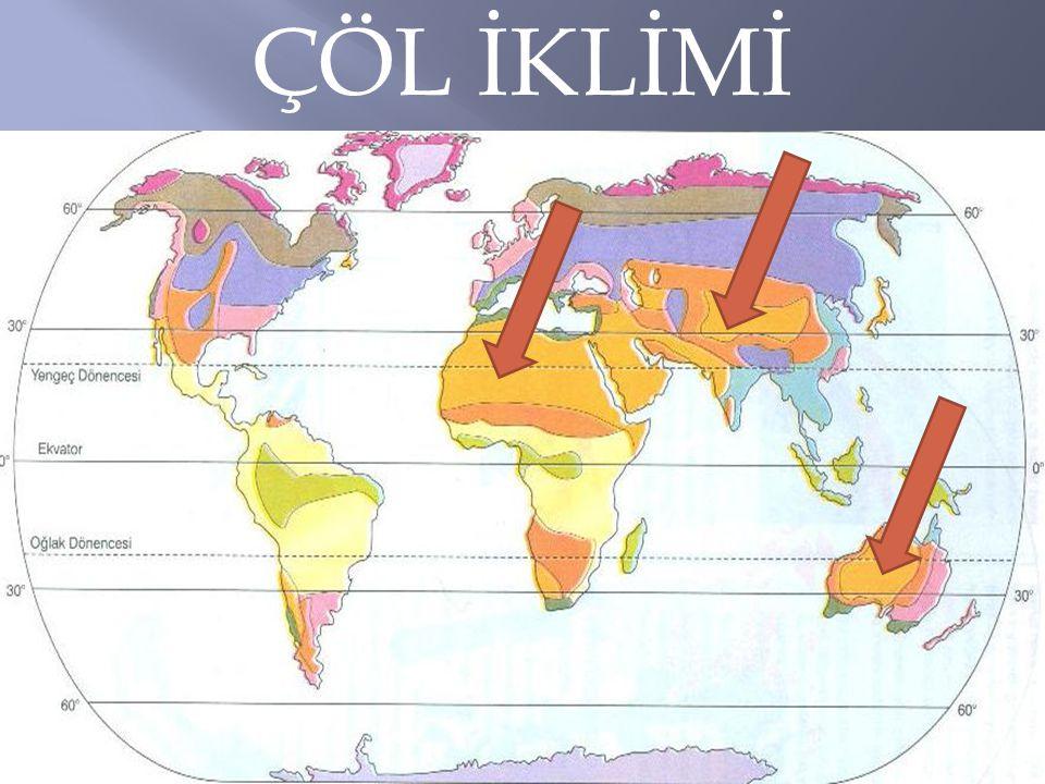  Çöl İklimi  Kutup İklimi  Ekvatoral İklim  Muson İklimi