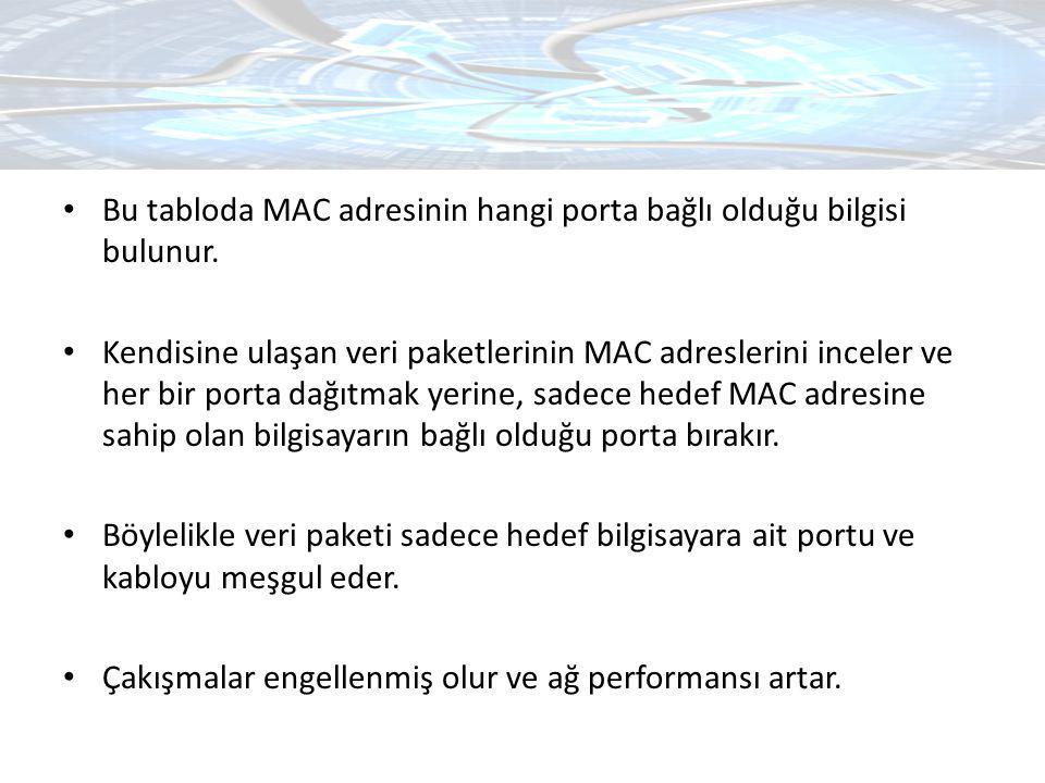 Bu tabloda MAC adresinin hangi porta bağlı olduğu bilgisi bulunur. Kendisine ulaşan veri paketlerinin MAC adreslerini inceler ve her bir porta dağıtma