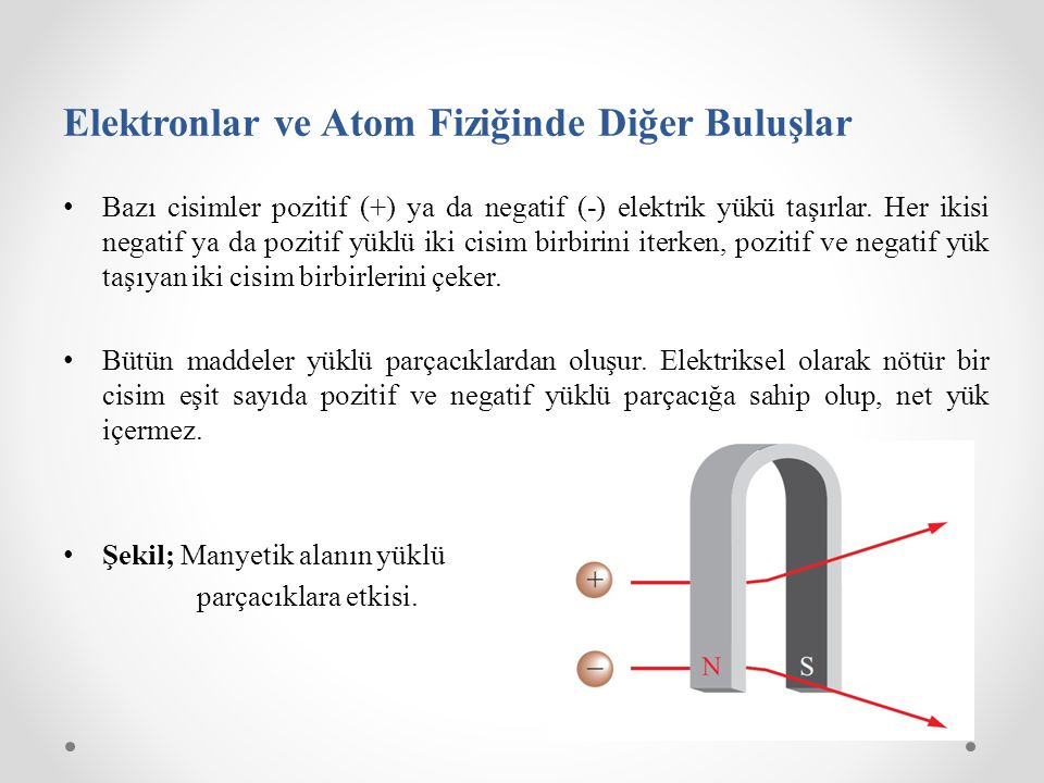 Elektronlar ve Atom Fiziğinde Diğer Buluşlar Bazı cisimler pozitif (+) ya da negatif (-) elektrik yükü taşırlar. Her ikisi negatif ya da pozitif yüklü