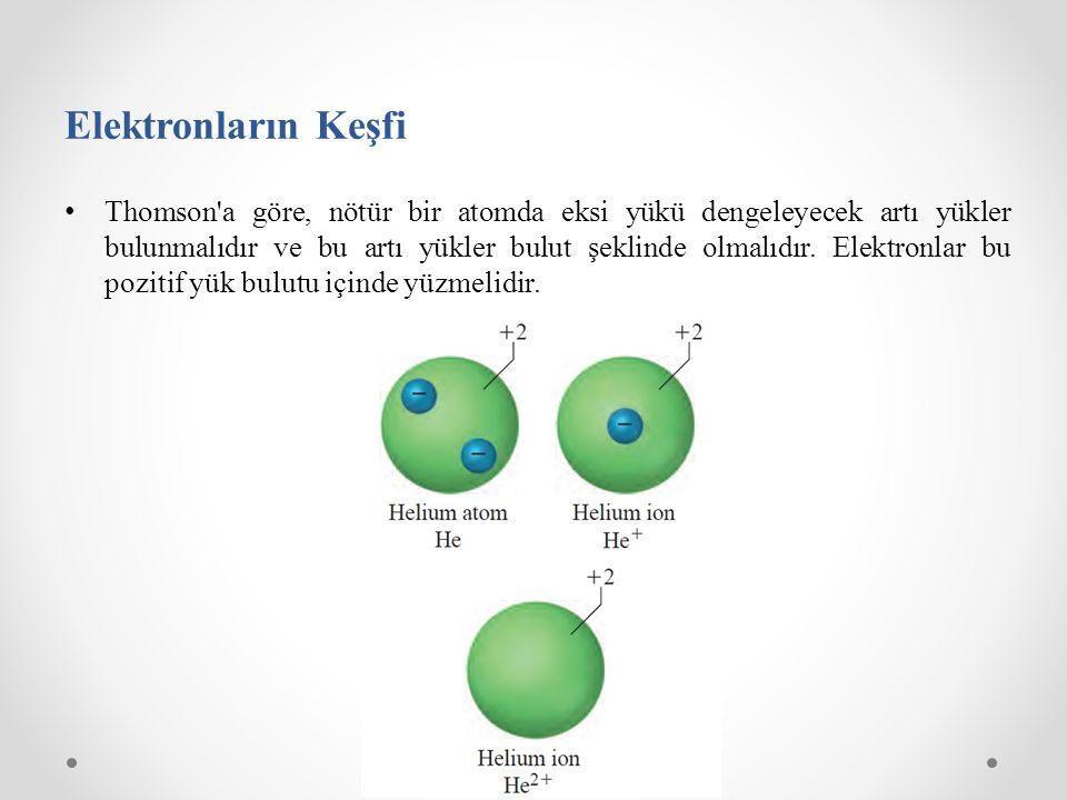 Elektronların Keşfi Thomson'a göre, nötür bir atomda eksi yükü dengeleyecek artı yükler bulunmalıdır ve bu artı yükler bulut şeklinde olmalıdır. Elekt