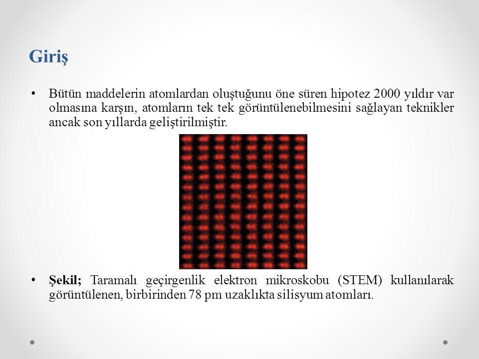 Giriş Bütün maddelerin atomlardan oluştuğunu öne süren hipotez 2000 yıldır var olmasına karşın, atomların tek tek görüntülenebilmesini sağlayan teknik