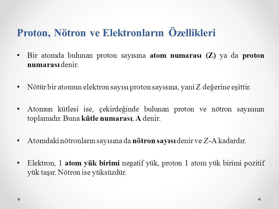 Proton, Nötron ve Elektronların Özellikleri Bir atomda bulunan proton sayısına atom numarası (Z) ya da proton numarası denir. Nötür bir atomun elektro