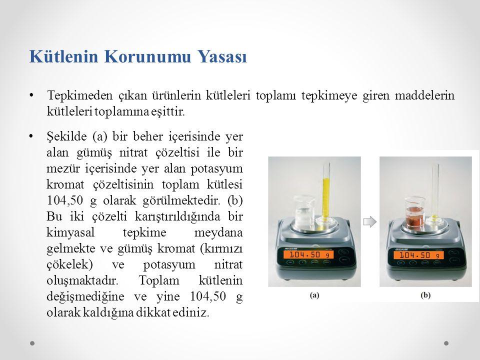 Kütlenin Korunumu Yasası Tepkimeden çıkan ürünlerin kütleleri toplamı tepkimeye giren maddelerin kütleleri toplamına eşittir. Şekilde (a) bir beher iç