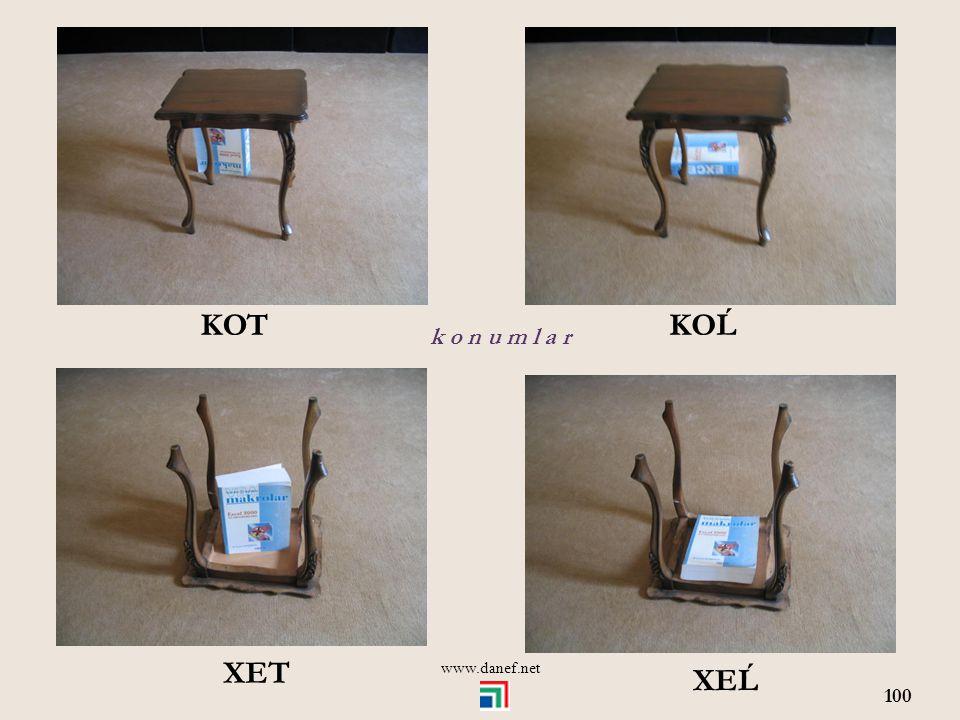 ĆET (ÉT)ĆEĹ (ÉĹ) UT UĹ www.danef.net 99 k o n u m l a r