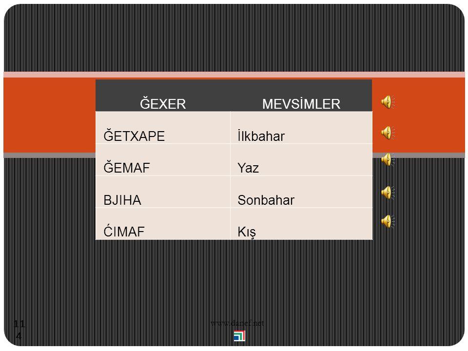 www.danef.net Çeşı (Şeşı )gece Çeşıb ǵ ı (Şeşıb ǵ ı ) gece yarısı Nefşağoseher Pçediype(Pşediype)tanyeri Pçediy (Pşediy)sabah Şecağoöğle Şecağowujöğle