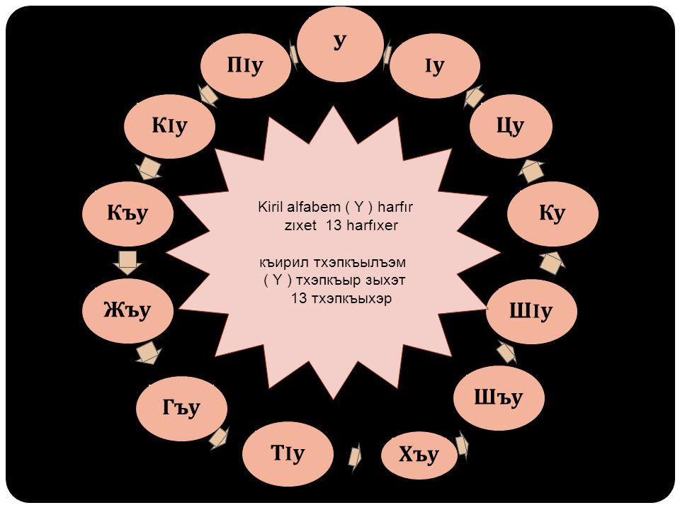 152 ( I) harfır Kiril alfabem 4 wunaye of zeréfe. Dijital klavyem, alfabe ğepsıćem ḱéqurep ! (I) тхэпкъыр къирил тхэпкъылъэм 4 унаyэ Iоф зэрефэ дижита