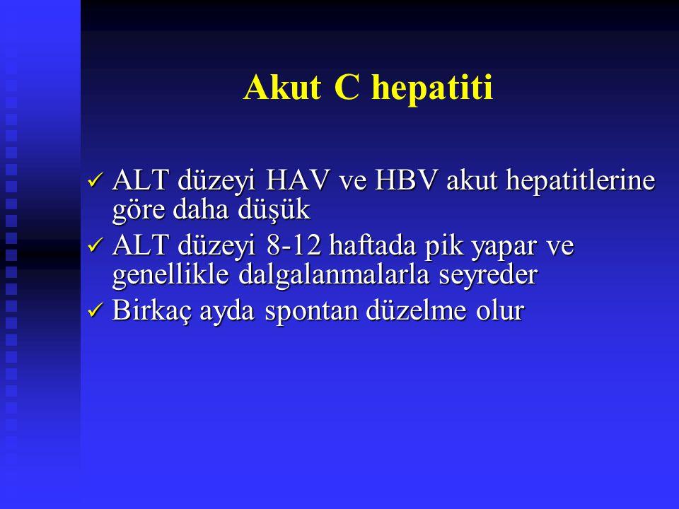 Akut C hepatiti ALT düzeyi HAV ve HBV akut hepatitlerine göre daha düşük ALT düzeyi HAV ve HBV akut hepatitlerine göre daha düşük ALT düzeyi 8-12 haftada pik yapar ve genellikle dalgalanmalarla seyreder ALT düzeyi 8-12 haftada pik yapar ve genellikle dalgalanmalarla seyreder Birkaç ayda spontan düzelme olur Birkaç ayda spontan düzelme olur