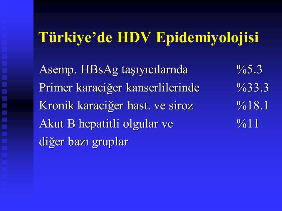 Türkiye'de HDV Epidemiyolojisi Asemp. HBsAg taşıyıcılarnda%5.3 Primer karaciğer kanserlilerinde%33.3 Kronik karaciğer hast. ve siroz%18.1 Akut B hepat