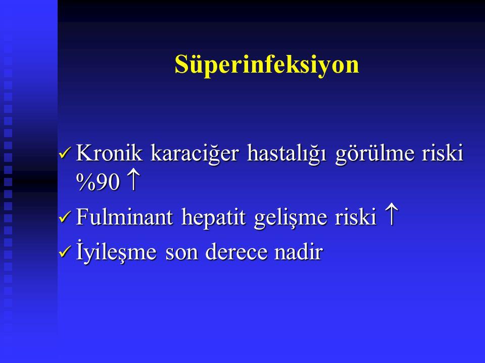 Süperinfeksiyon Kronik karaciğer hastalığı görülme riski %90  Kronik karaciğer hastalığı görülme riski %90  Fulminant hepatit gelişme riski  Fulminant hepatit gelişme riski  İyileşme son derece nadir İyileşme son derece nadir