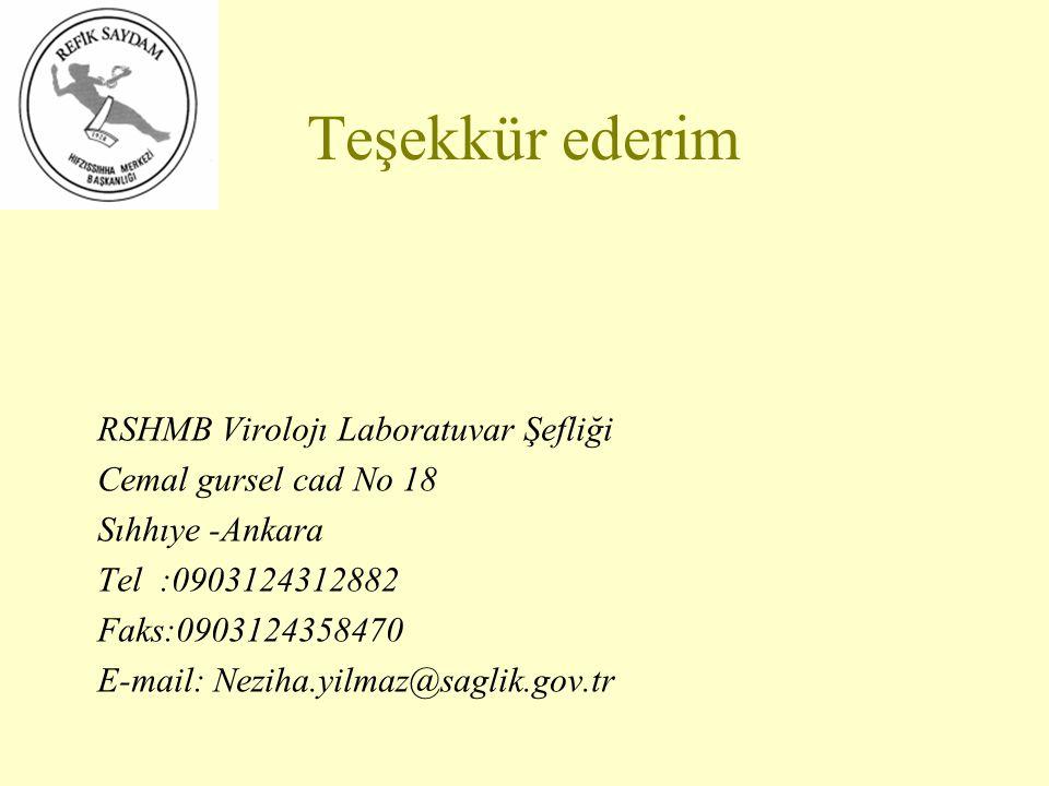 Teşekkür ederim RSHMB Virolojı Laboratuvar Şefliği Cemal gursel cad No 18 Sıhhıye -Ankara Tel :0903124312882 Faks:0903124358470 E-mail: Neziha.yilmaz@saglik.gov.tr
