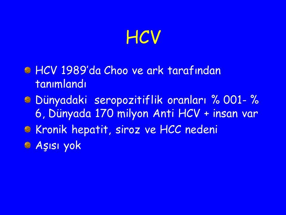 HCV HCV 1989'da Choo ve ark tarafından tanımlandı Dünyadaki seropozitiflik oranları % 001- % 6, Dünyada 170 milyon Anti HCV + insan var Kronik hepatit