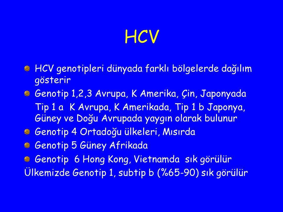 HCV HCV genotipleri dünyada farklı bölgelerde dağılım gösterir Genotip 1,2,3 Avrupa, K Amerika, Çin, Japonyada Tip 1 a K Avrupa, K Amerikada, Tip 1 b