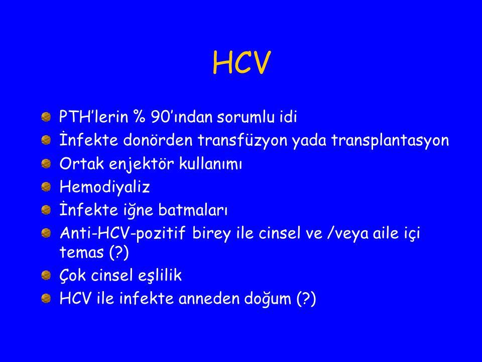 HCV PTH'lerin % 90'ından sorumlu idi İnfekte donörden transfüzyon yada transplantasyon Ortak enjektör kullanımı Hemodiyaliz İnfekte iğne batmaları Ant