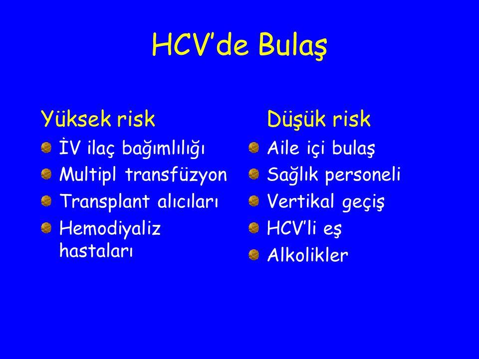 HCV'de Bulaş Yüksek risk İV ilaç bağımlılığı Multipl transfüzyon Transplant alıcıları Hemodiyaliz hastaları Düşük risk Aile içi bulaş Sağlık personeli