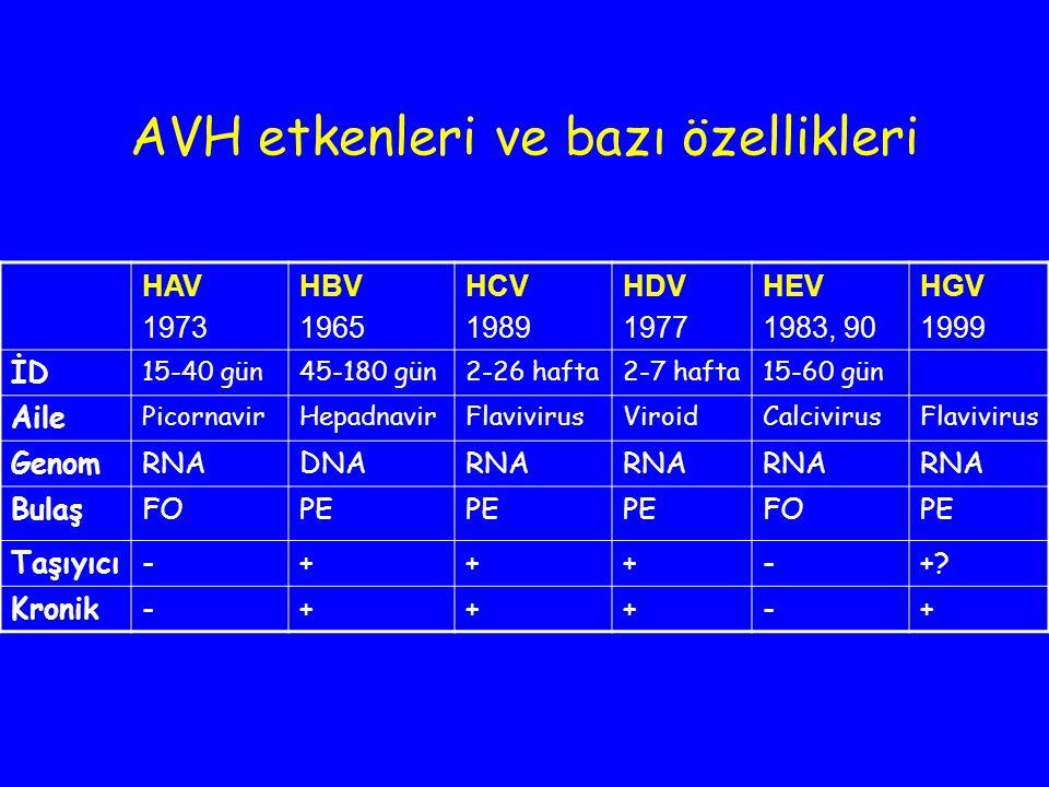 AVH etkenleri ve bazı özellikleri HAV 1973 HBV 1965 HCV 1989 HDV 1977 HEV 1983, 90 HGV 1999 İD 15-40 gün45-180 gün2-26 hafta2-7 hafta15-60 gün Aile Pi