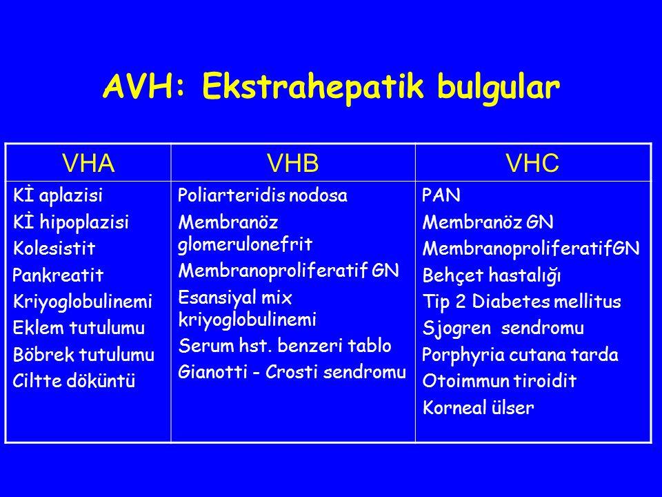 AVH: Ekstrahepatik bulgular VHAVHBVHC Kİ aplazisi Kİ hipoplazisi Kolesistit Pankreatit Kriyoglobulinemi Eklem tutulumu Böbrek tutulumu Ciltte döküntü