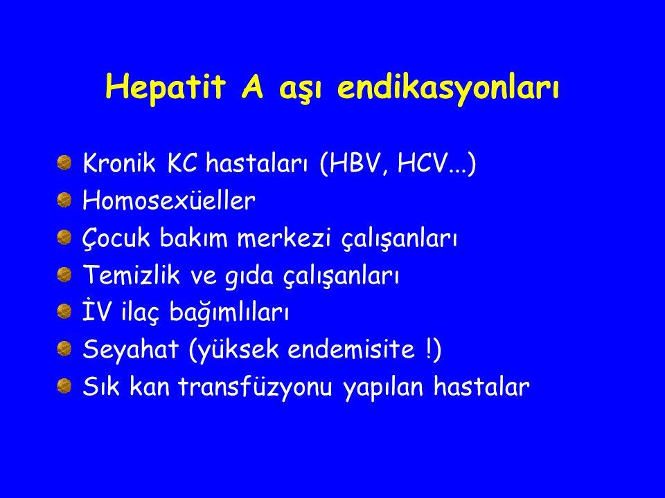 Hepatit A aşı endikasyonları Kronik KC hastaları (HBV, HCV...) Homosexüeller Çocuk bakım merkezi çalışanları Temizlik ve gıda çalışanları İV ilaç bağı