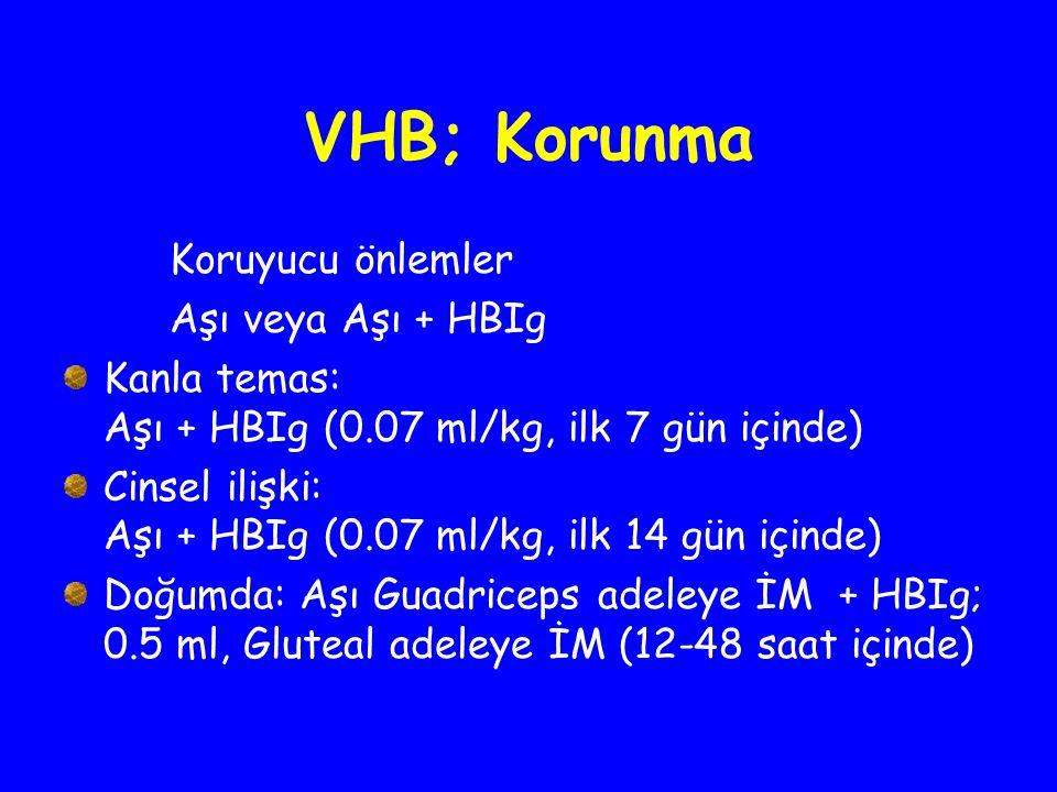 VHB; Korunma Koruyucu önlemler Aşı veya Aşı + HBIg Kanla temas: Aşı + HBIg (0.07 ml/kg, ilk 7 gün içinde) Cinsel ilişki: Aşı + HBIg (0.07 ml/kg, ilk 1