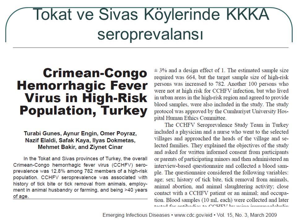 33 Tokat ve Sivas Köylerinde KKKA seroprevalansı