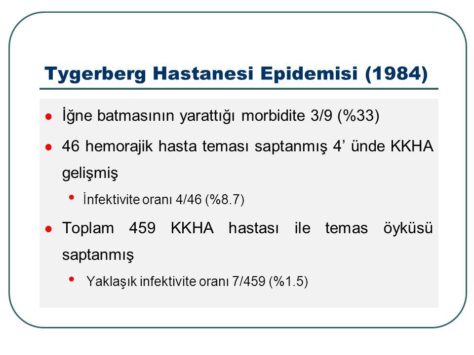 Tygerberg Hastanesi Epidemisi (1984) İğne batmasının yarattığı morbidite 3/9 (%33) 46 hemorajik hasta teması saptanmış 4' ünde KKHA gelişmiş İnfektivite oranı 4/46 (%8.7) Toplam 459 KKHA hastası ile temas öyküsü saptanmış Yaklaşık infektivite oranı 7/459 (%1.5)