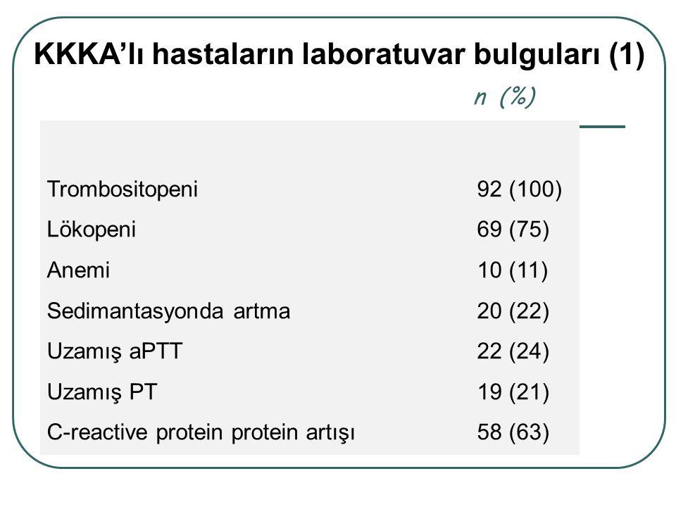 KKKA'lı hastaların laboratuvar bulguları (1) n (%) Trombositopeni 92 (100) Lökopeni 69 (75) Anemi 10 (11) Sedimantasyonda artma 20 (22) Uzamış aPTT 22 (24) Uzamış PT 19 (21) C-reactive protein protein artışı 58 (63)