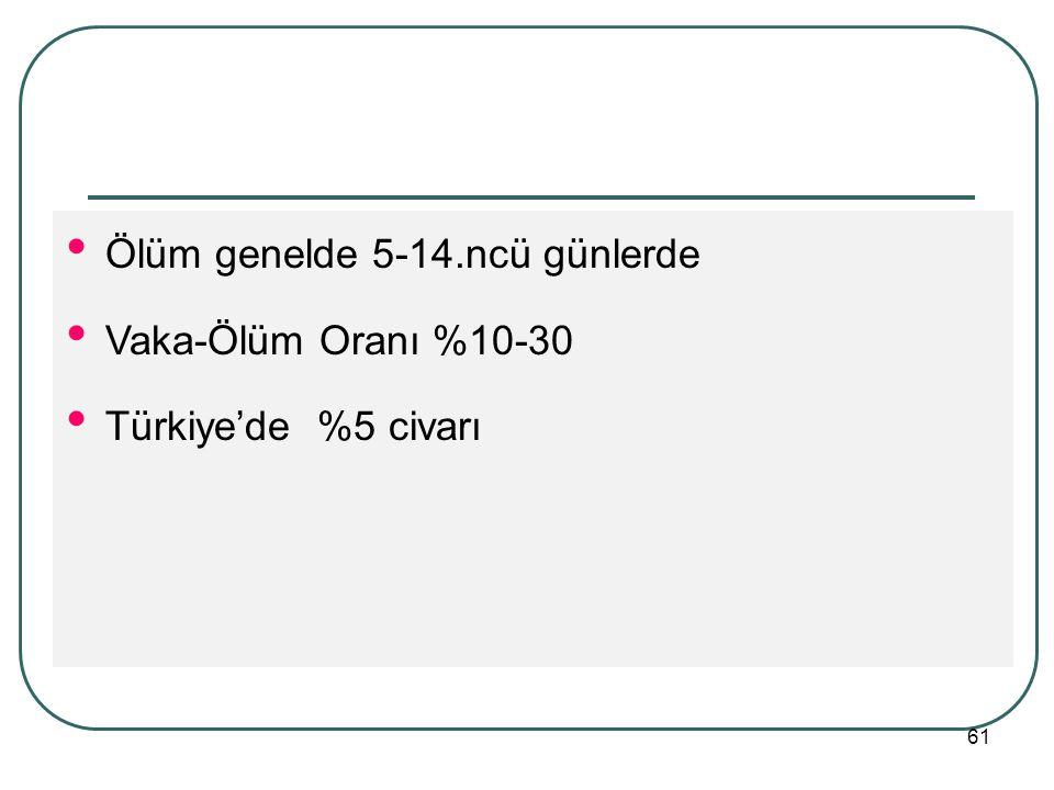 61 Ölüm genelde 5-14.ncü günlerde Vaka-Ölüm Oranı %10-30 Türkiye'de %5 civarı