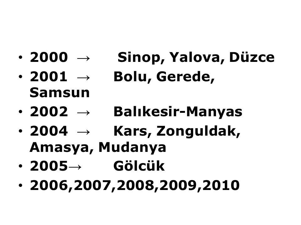 2000 → Sinop, Yalova, Düzce 2001 → Bolu, Gerede, Samsun 2002 → Balıkesir-Manyas 2004 → Kars, Zonguldak, Amasya, Mudanya 2005 → Gölcük 2006,2007,2008,2