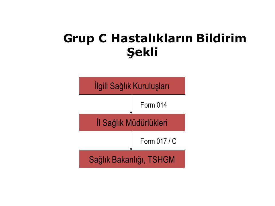 Grup C Hastalıkların Bildirim Şekli İlgili Sağlık Kuruluşları İl Sağlık Müdürlükleri Sağlık Bakanlığı, TSHGM Form 014 Form 017 / C