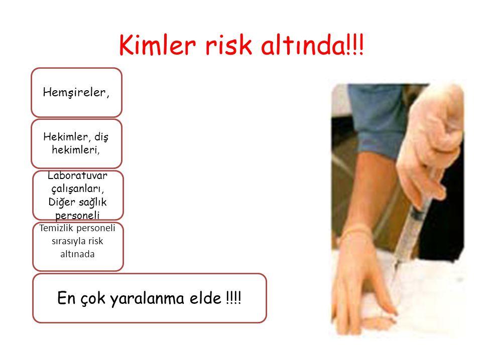 Kimler risk altında!!! Hemşireler, Hekimler, diş hekimleri, Laboratuvar çalışanları, Diğer sağlık personeli Temizlik personeli sırasıyla risk altınada