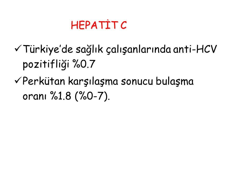 Türkiye'de sağlık çalışanlarında anti-HCV pozitifliği %0.7 Perkütan karşılaşma sonucu bulaşma oranı %1.8 (%0-7). HEPATİT C